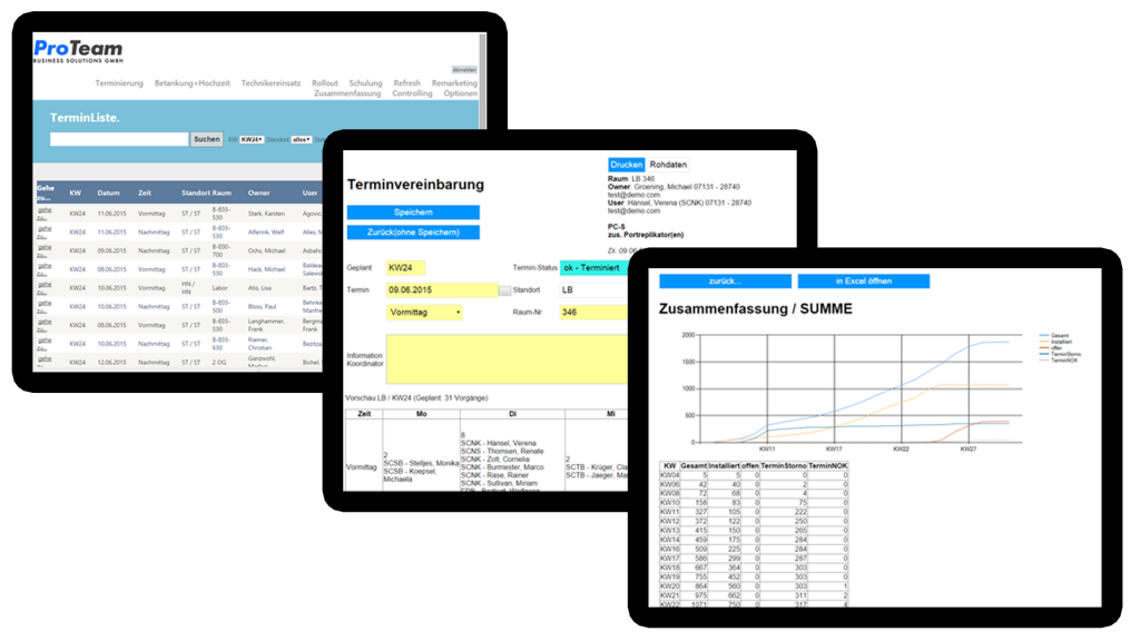 Individuelle Dashboards - Rollout Control